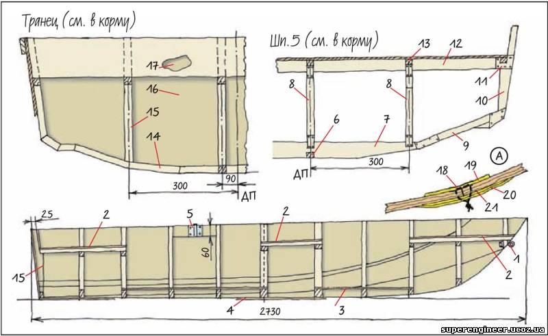 Как сделать лодку своими руками в домашних условиях