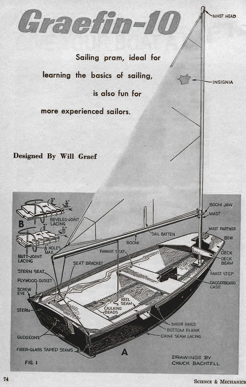 Десятифутовая яхта для самостоятельного строительства.
