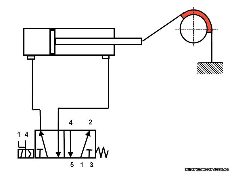 Установка пневмо-электрической системы торможения на привод главного движения.