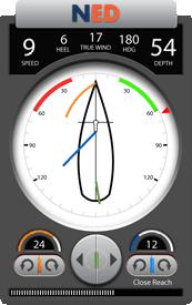 NED – парусный инструктор.