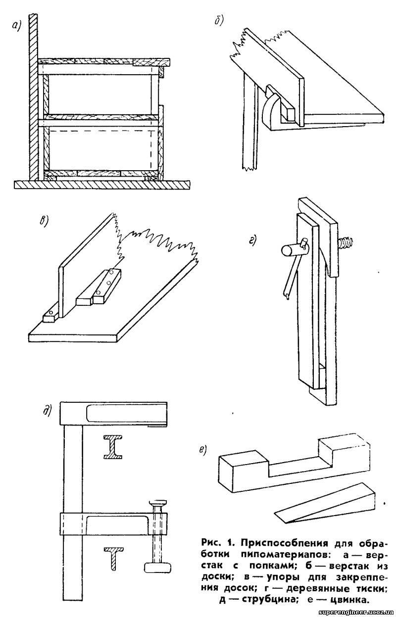 А.И.Павлов.Основы технологии постройки малых судов.